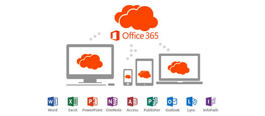 How Office 365 Can Help Your Business